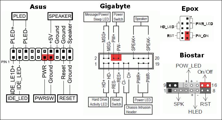 Схема подключения проводов включения к материнской плате   Блок нагрузок для проверки БП компьютера изготовление 184